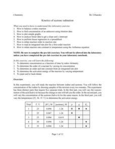 Kinetics of acetone iodination Lesson Plan
