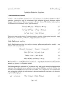 Oxidation Reduction Reactions Lesson Plan