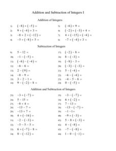 Addition and Subtraction of Integers I Lesson Plan