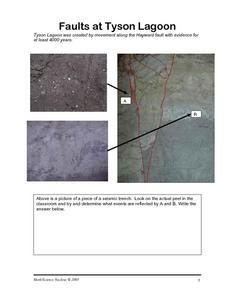 Faults At Tyson Lagoon Worksheet