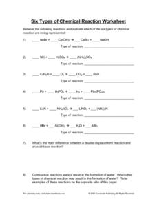 Chemical Reaction Worksheet: Six Types of Chemical Reaction Worksheet 8th   12th Grade    ,