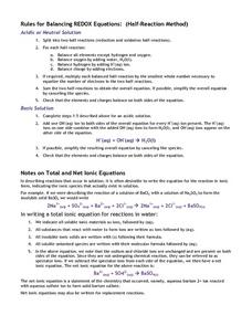 Rules for Balancing REDOX Equations: (Half-Reaction Method) Worksheet