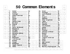 50 Common Elements Worksheet
