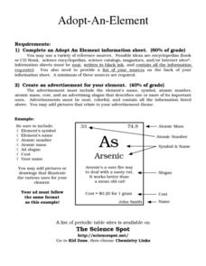 adopt a element Adopt-An-Element Worksheet for 10th - 11th Grade | Lesson Planet