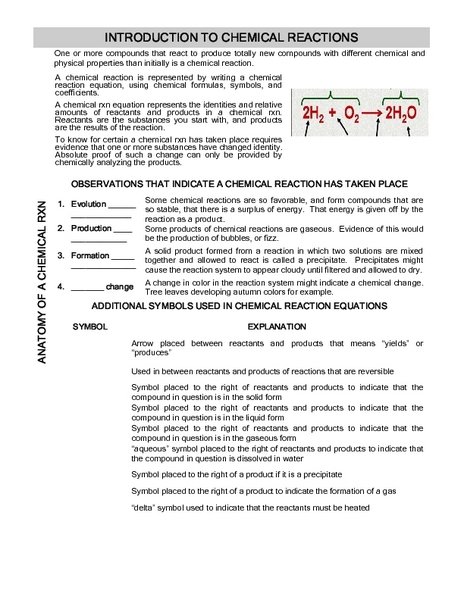 Types Of Chemical Reactions Worksheet Delibertad