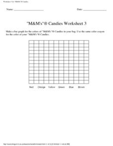 M&M's Candies Worksheet Graph Lesson Plan