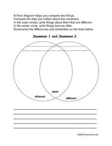 color and compare: venn diagram graphic organizer