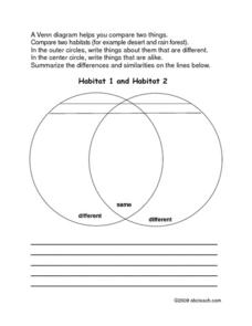 Comparing Environments Worksheet