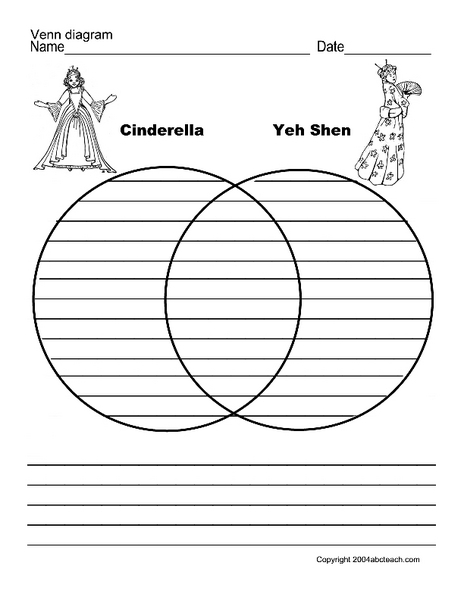 Cinderella And Yeh Shen Graphic Organizer For 3rd 4th Grade