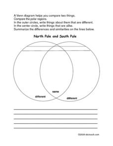 North And South Pole Venn Diagram Worksheet