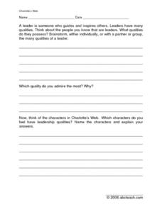 Charlotte's Web: Leadership Worksheet