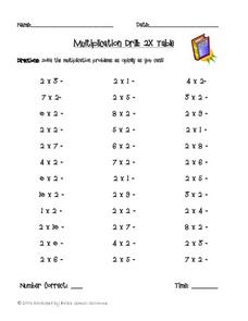Multiplication Drill Twos Lesson Plan