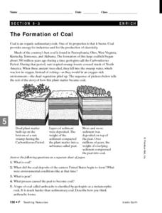The Formation of Coal Lesson Plan