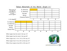 Tallest Waterfalls of the World:  Graph It Lesson Plan