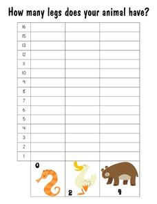 How Many Legs Does Your Animal Have?-- Class Graph Worksheet