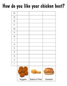How Do You Like Your Chicken Best?: Graph Graphic Organizer