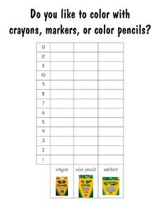 Do You Like To Color With Crayons, Markers, Or Colored Pencils?: Graph Worksheet