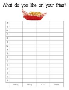 What Do You Like on Your Fries?-- Class Bar Graph Worksheet