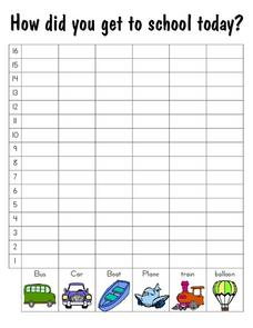 How Did You Get To School Today?: Graph Worksheet