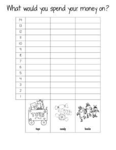 What Would You Spend Your Money On?: Graph Worksheet