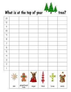 What Is At the Top of Your Christmas Tree? Bar Graph Recording Sheet Worksheet