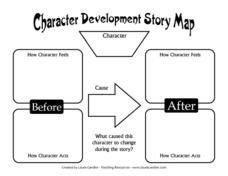 Character Development Story Map Worksheet for 7th - 8th Grade ...