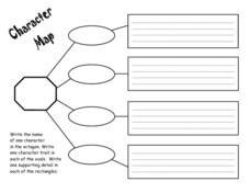 Character Map Lesson Plan