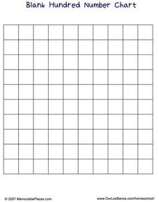 Blank Hundred Number Chart Worksheet