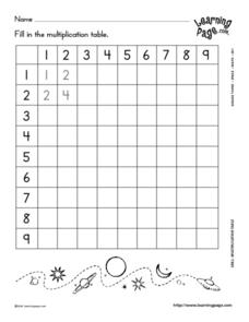 Multiplication Table Lesson Plan