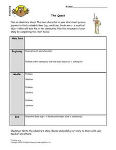 The Quest- Adventure Story Planning Scaffold Lesson Plan