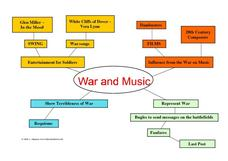 War and Music Worksheet