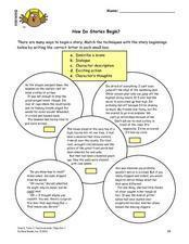Story Beginnings Lesson Plan