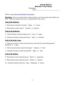 Minerals In Your House Worksheet
