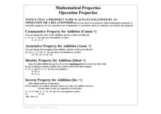 Mathematical Properties for Addition Lesson Plan