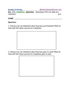 All About Dandelions Worksheet