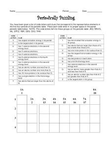 Periodically Puzzling Worksheet