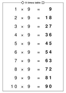 Nine Times Table Worksheet
