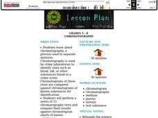 Chromatography Lesson Plan