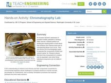 Chromatography Lab Activities & Project