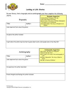 Looking At Life Stories- Biographies and Autobiographies Lesson Plan