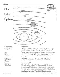 Our Solar System-- Fact File Worksheet