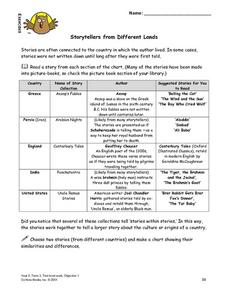 Storytellers from Different Lands Lesson Plan