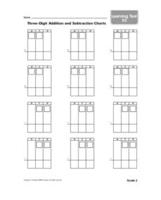 3 Digit Addition And Subtraction Charts Worksheet