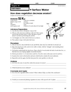 How Does Vegetation Decrease Erosion? Worksheet