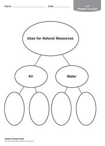 Uses for Natural Resources Worksheet