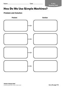 How Do We Use Simple Machines? Worksheet