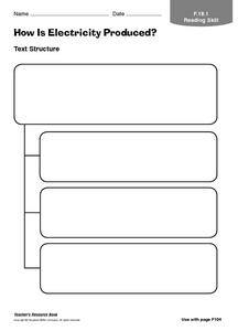 How is Electricity Produced? Graphic Organizer