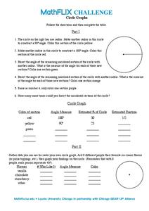 Circle graph worksheets for 4th grade