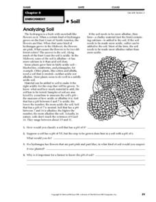 Analyzing Soil Worksheet