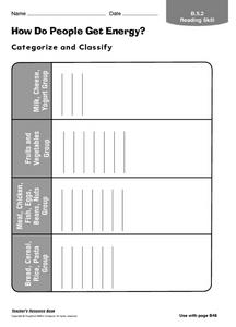 How Do People Get Energy? Worksheet